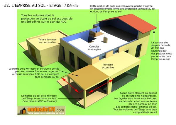 Emprise au sol - Projection de l'étage d'une maison