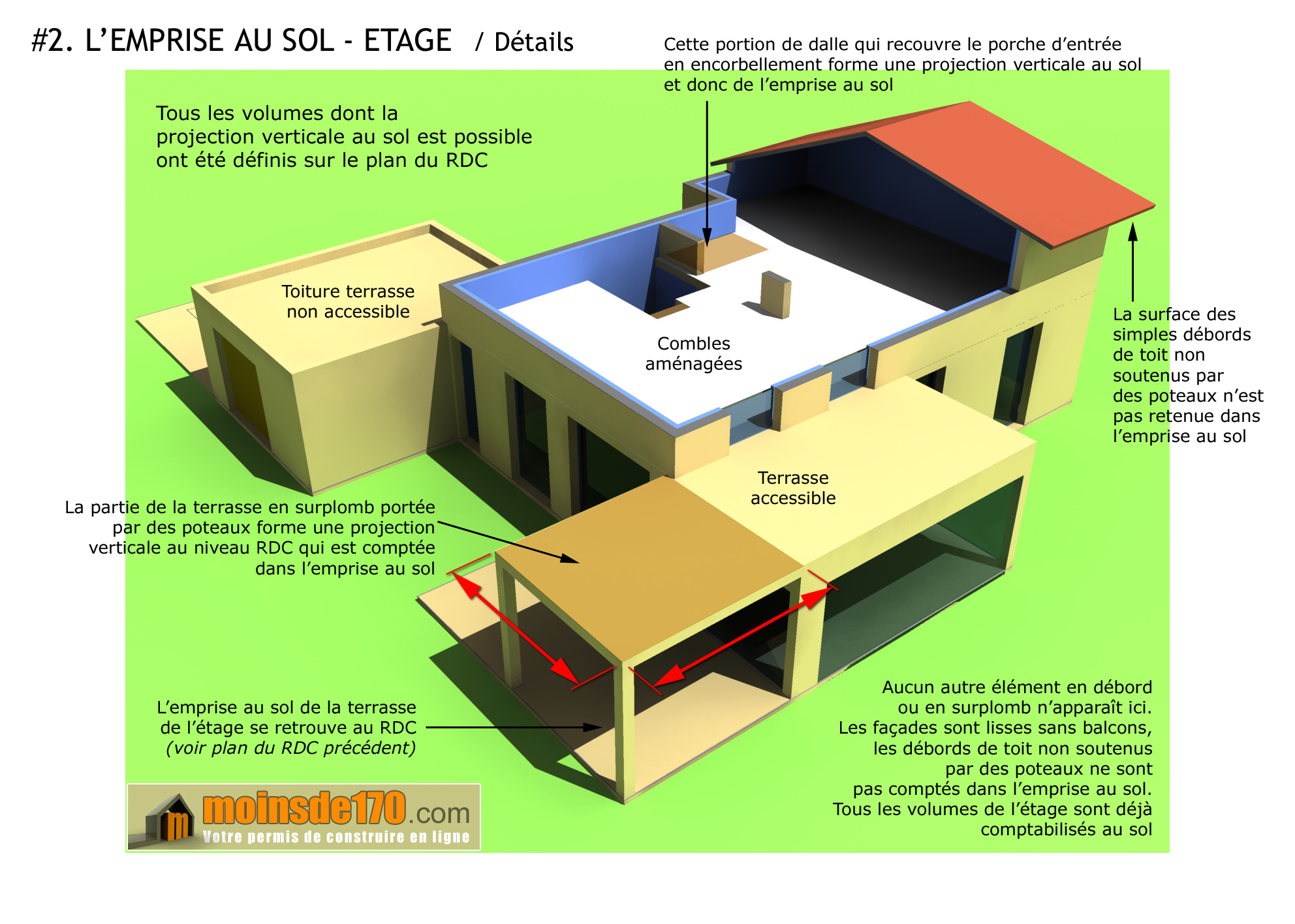 L 39 emprise au sol illustr e sur un projet concret de maison for Veranda surface habitable ou non