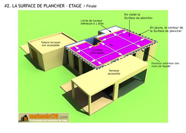 Mesurer la surface de plancher d'un étage d'une maison individuelle