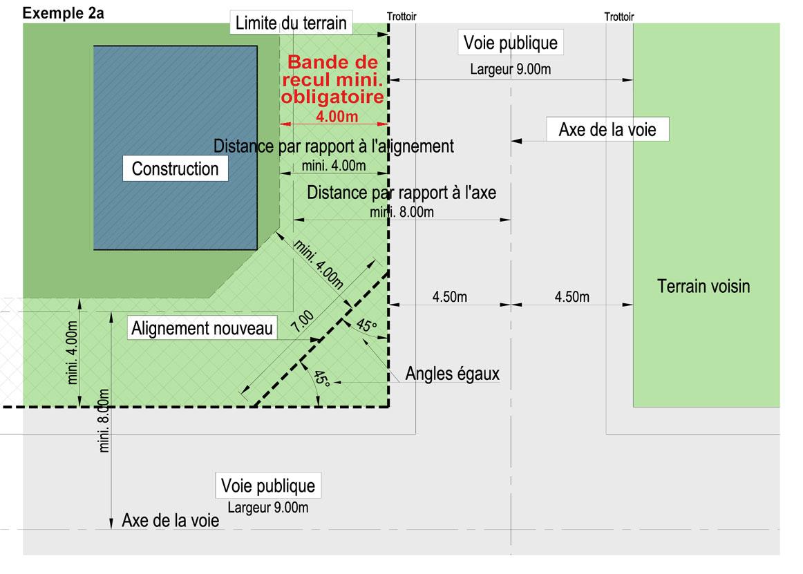 Hauteur Maximum Mur De Séparation plu - plan local d'urbanisme : article 6 expliqué en images