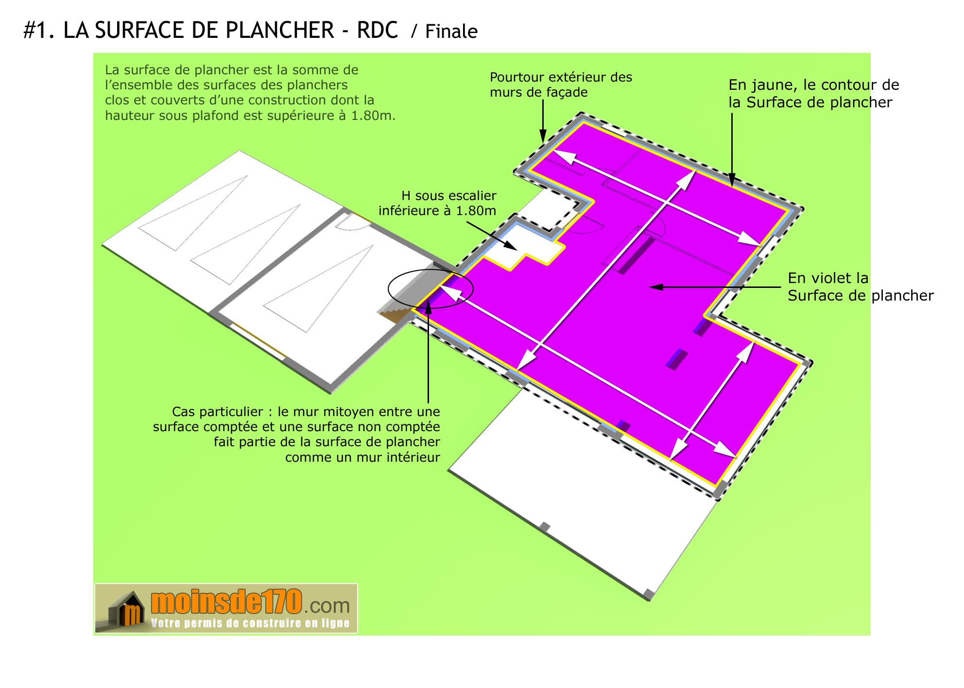 Largeur Minimum Couloir Maison surface de plancher - illustration sur un projet de maison
