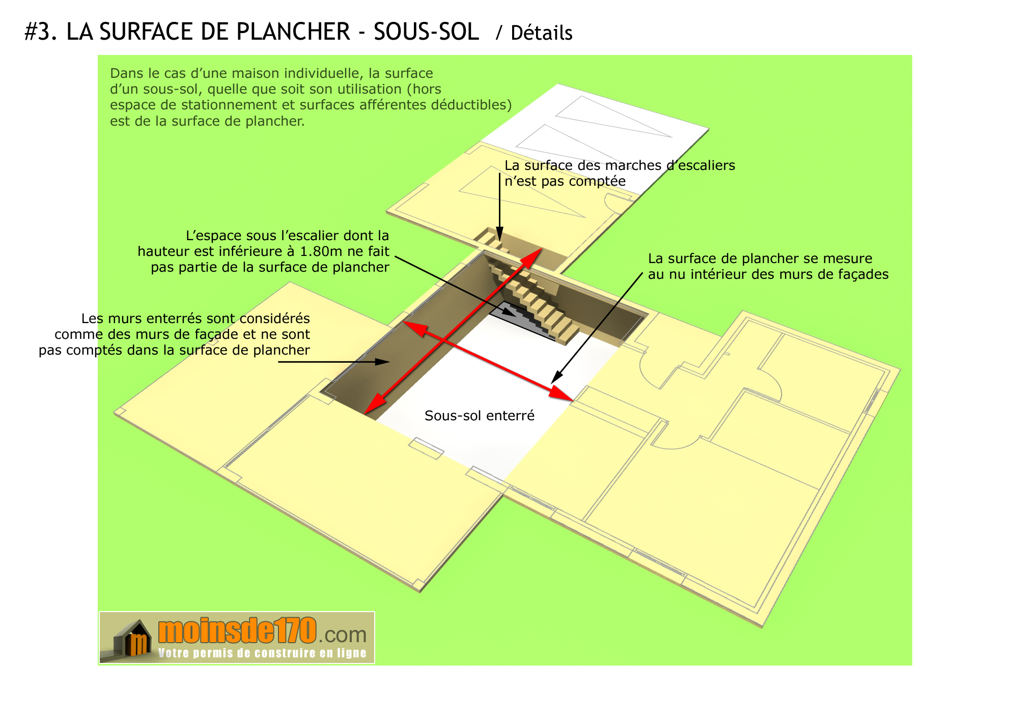 Construire Plancher Abri De Jardin surface de plancher - illustration sur un projet de maison